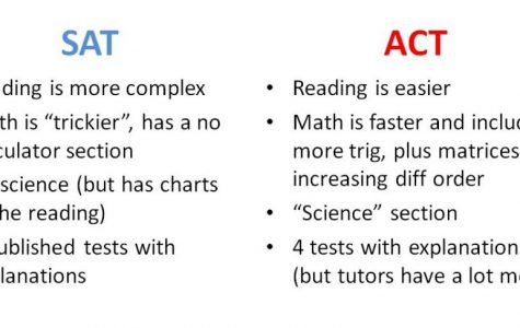 ACT vs SAT…Which one to take?